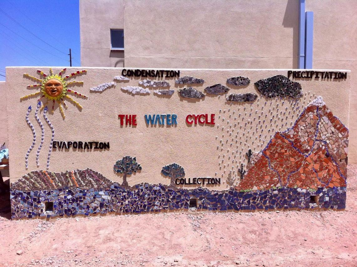 Wall displaying the water cycle